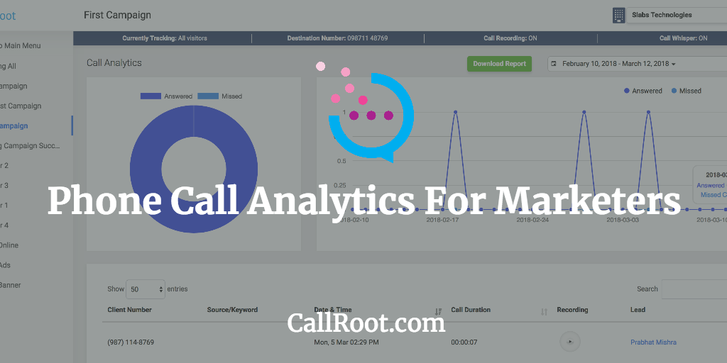CallRoot - Phone Call Tracking & Dynamic Number Insertion